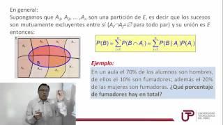 Probabilidad total y Teorema de Bayes EJERCICIOS