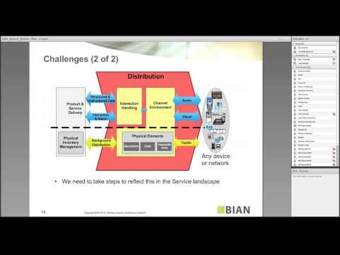BIAN sets the standard for rapidly developing banking channels to build upon! HD