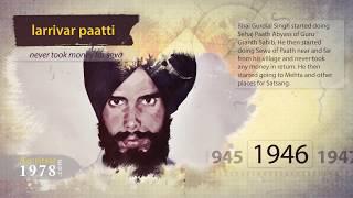 Shaheed Bhai Gurdial Singh - Saka Amritsar 1978