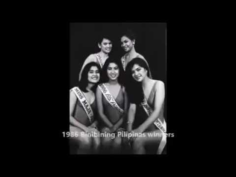 MANILA During the 80's and Throwback Photos