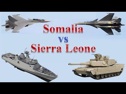 Somalia vs Sierra Leone Military Comparison 2017