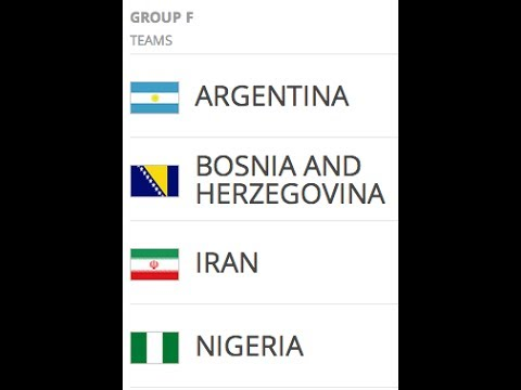 World Cup Group F Predictions