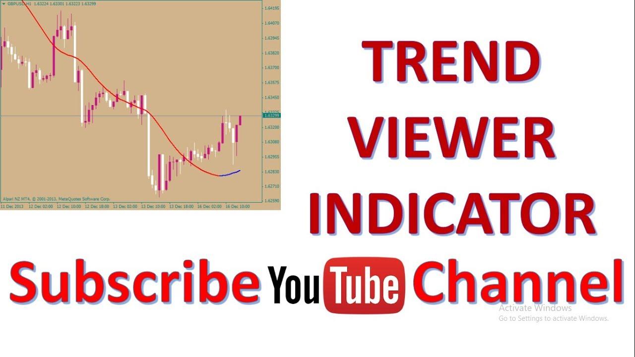 How We Download Trend Viewer Indicator In Hindi Urdu Forex