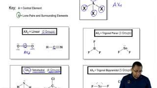 Understanding Electronic Geometry