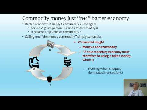 Exploring Economics Lectures 01: Bank Originated Money and Debt
