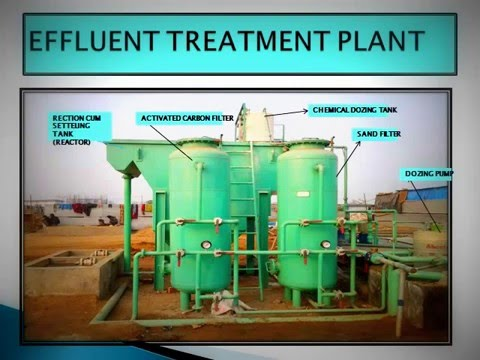 STP (sewage treatment plant) VENTILAIR ENGINEERS PRESENTATION
