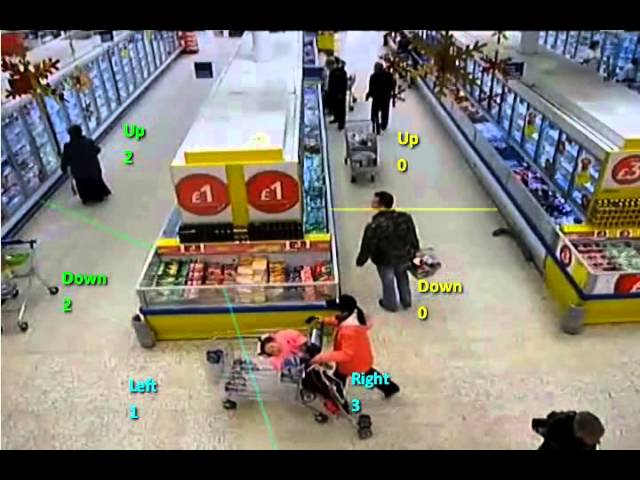 RIVA IP Cameras - People Counting Supermarket