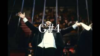 Luciano Pavarotti Full Vocal Range ...