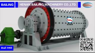 3D Animation Demo & working site of Ball Mill