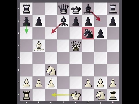 Dirty Chess Tricks against Sicilian - 7 (Accelerated Dragon)