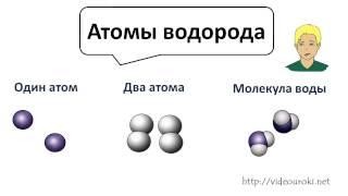 Предмет химии  Вещества