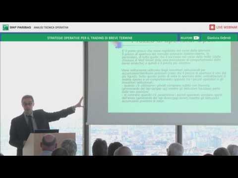 Strategie operative per il trading di breve termine – Gianluca Defendi