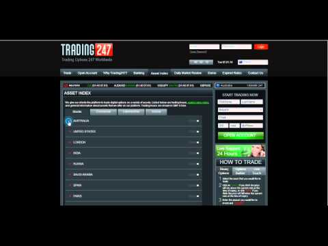 Trading Options 247 Worldwide - Trade Forex, Stocks, Indices and Commodities All in One Account