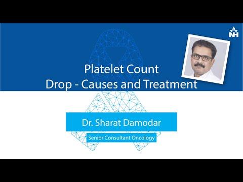 hqdefault - Low Platelet Count Back Pain