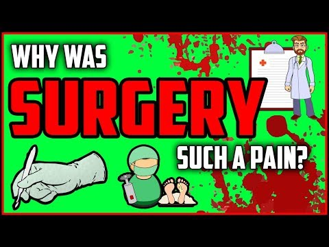 GCSE History: Transformation of Surgery | Anaesthetics & Ant