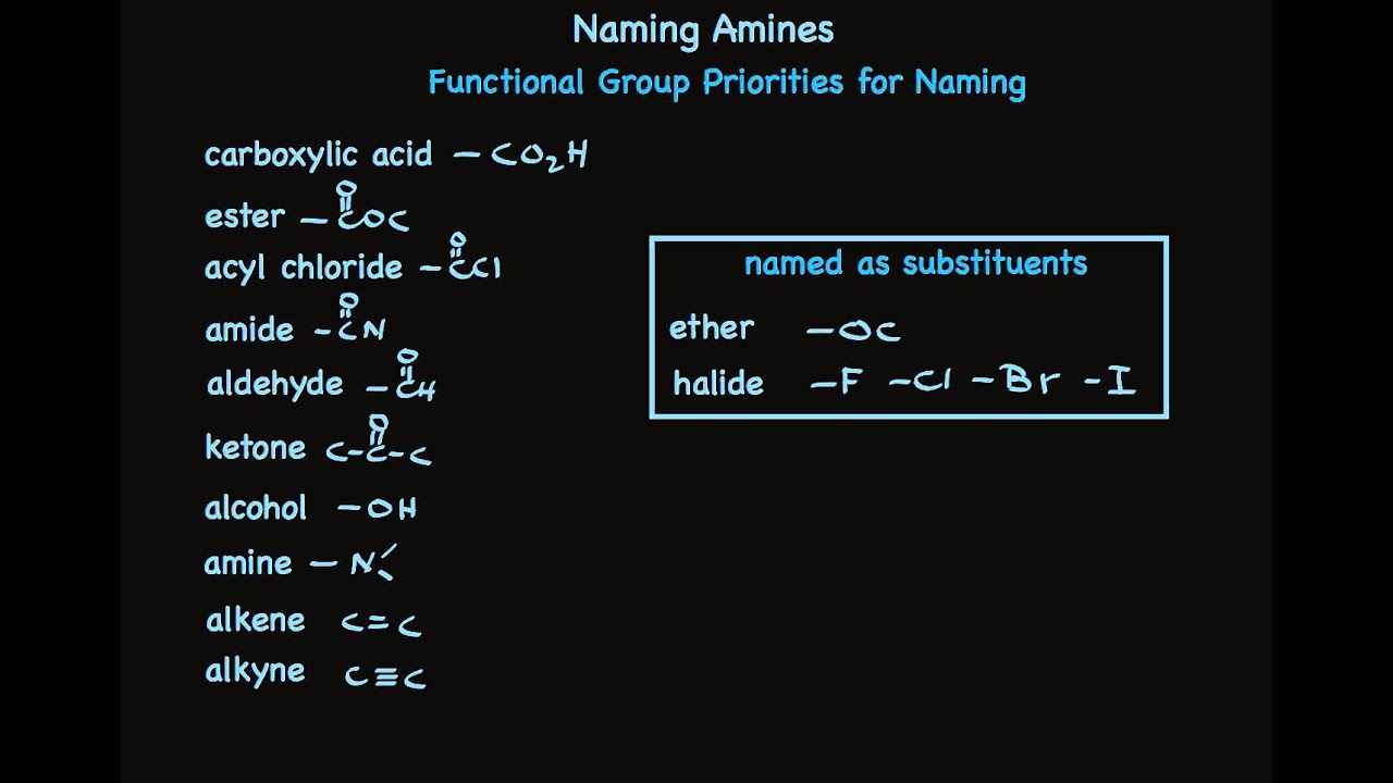 How to Name Amines