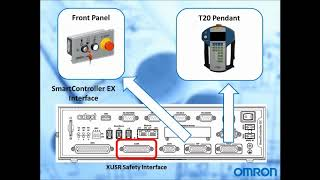 Considering an Omron Robot?  Learn when to use on-board safety inputs.