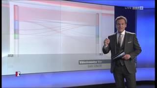 Wählerstromanalyse Wien Wahl 2015