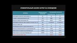 Светодиодные светильники(Сравнительный тест люминесцентных и светодиодных светильников., 2013-03-05T16:22:25.000Z)