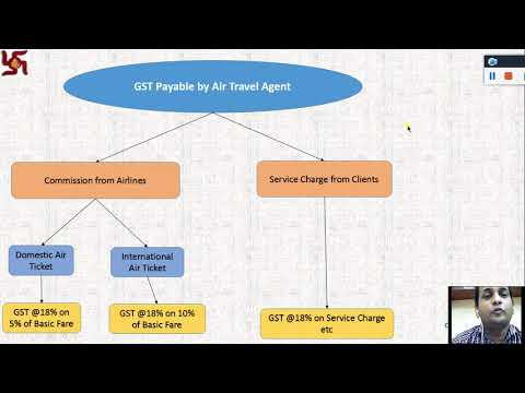 GST on Air Travel Agent - Rule 32(3)