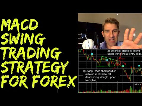 MACD Forex Swing Trading Strategy 🖖