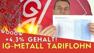 Hurra - MEHR GEHALT - Der IG-Metall Tarifabschluss 2018