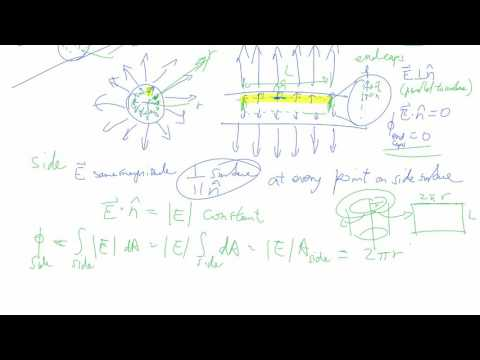 6-53. Electric field inside and outside an uniformly charged cylinder