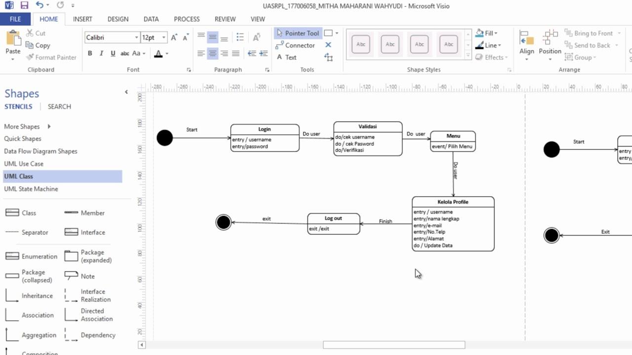 Penjelasan UML (UNIFIED MODELING LANGUAGE) dan DFD (DATA ...