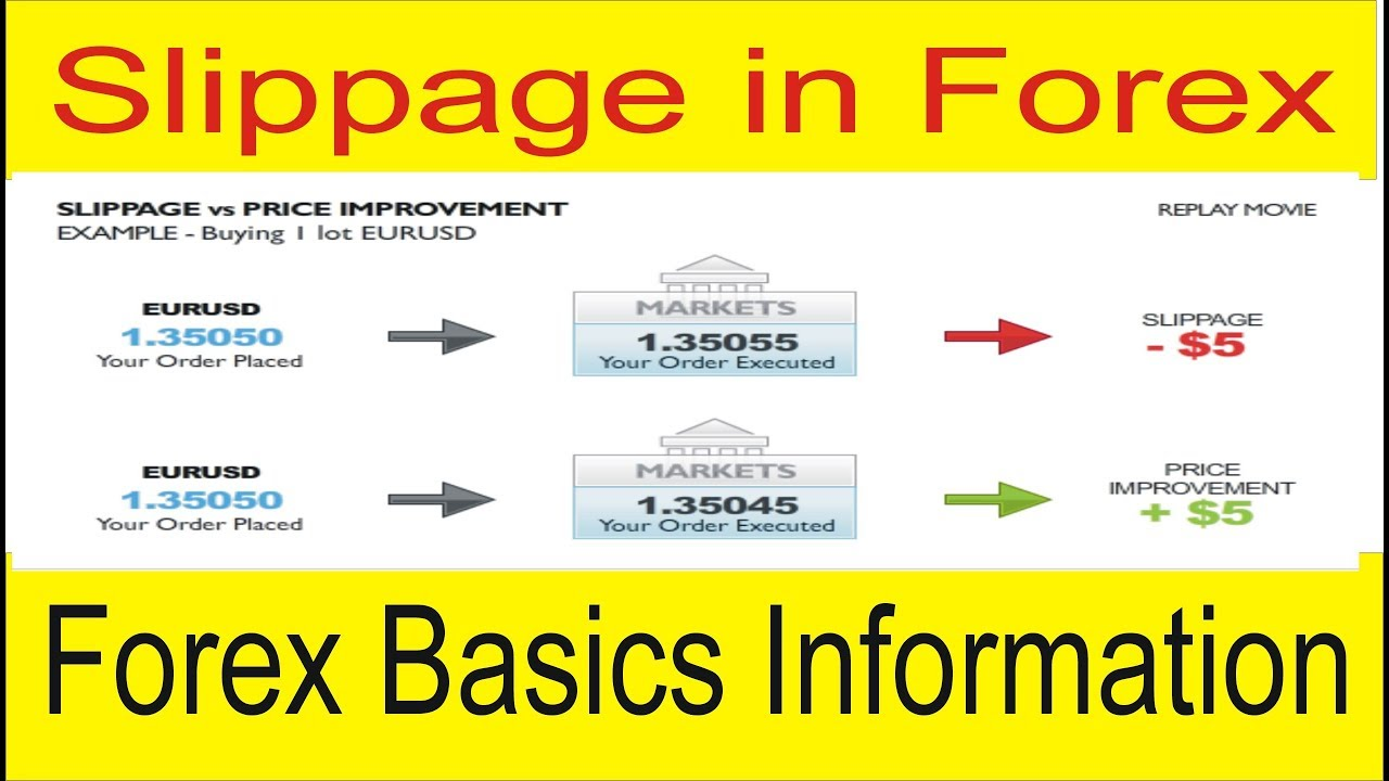 slippage forex definition