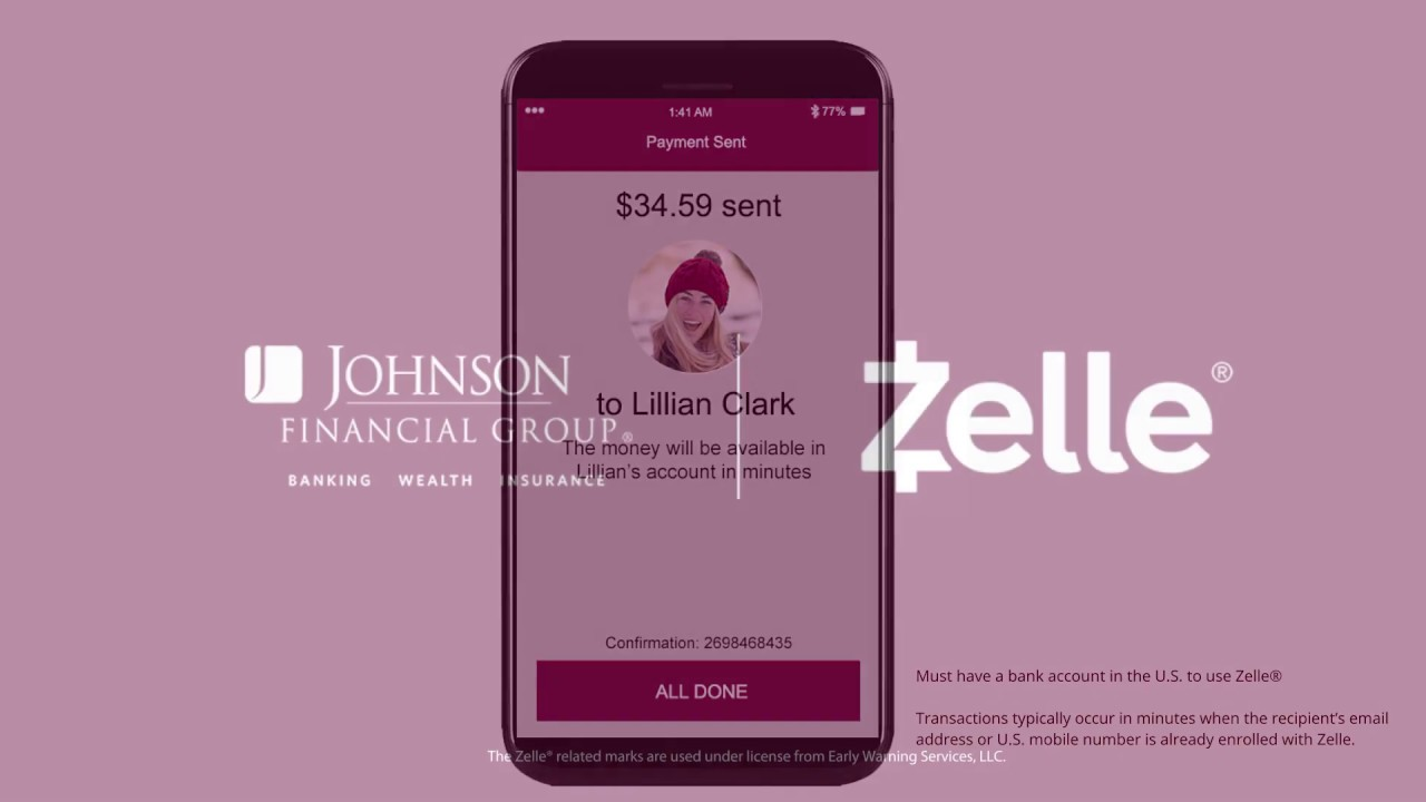 Introducing Zelle Payments | Johnson Financial Group
