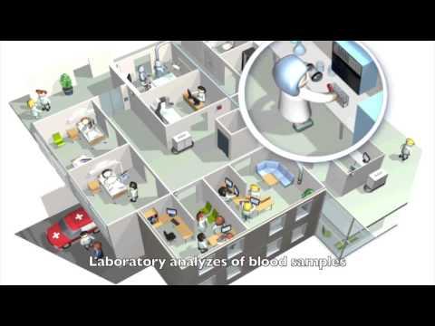 IMATIS Mobilix result services (Lab, Pacs, Ris, X-ray : Digital Hospital)