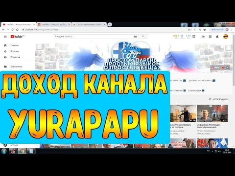 Доход канала YuraPaPu - Жизнь в Финляндии