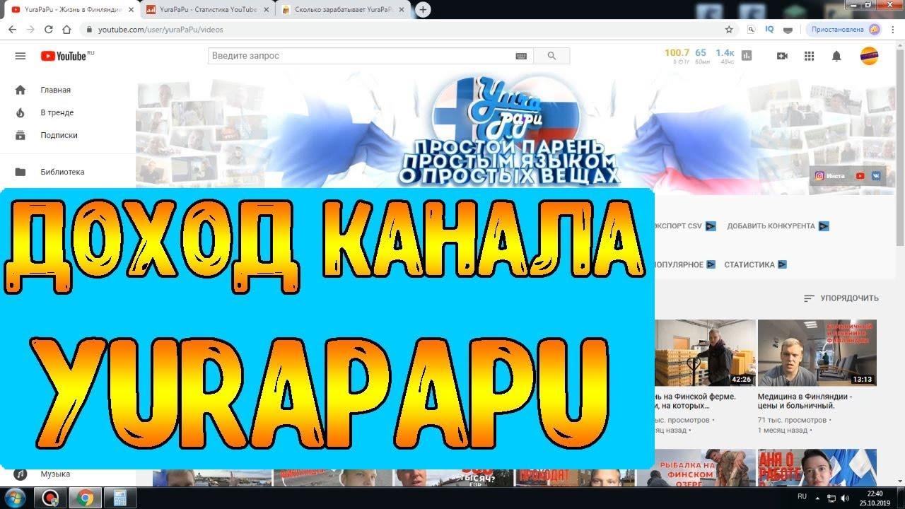 Yurapapu