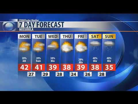 Morning ON DEMAND Weather: 11.27.17
