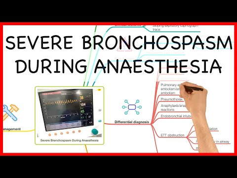 SEVERE BRONCHOSPASM DURING ANAESTHESIA -PRACTICAL CONDUCT SERIES