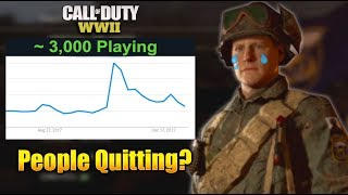 Real Reasons Why People Are Quitting COD WW2 (Player Count, Problems, Shotguns, Campers)