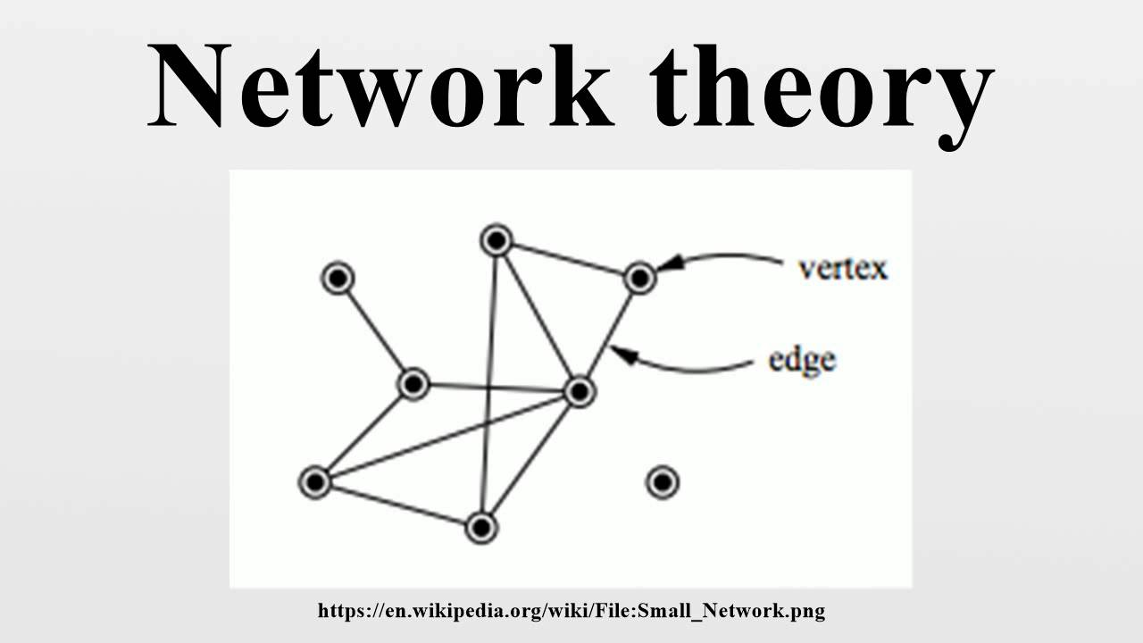 Potential of actor network theory for theory