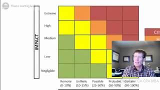 5 Risk Assessment COSO ERM Framework