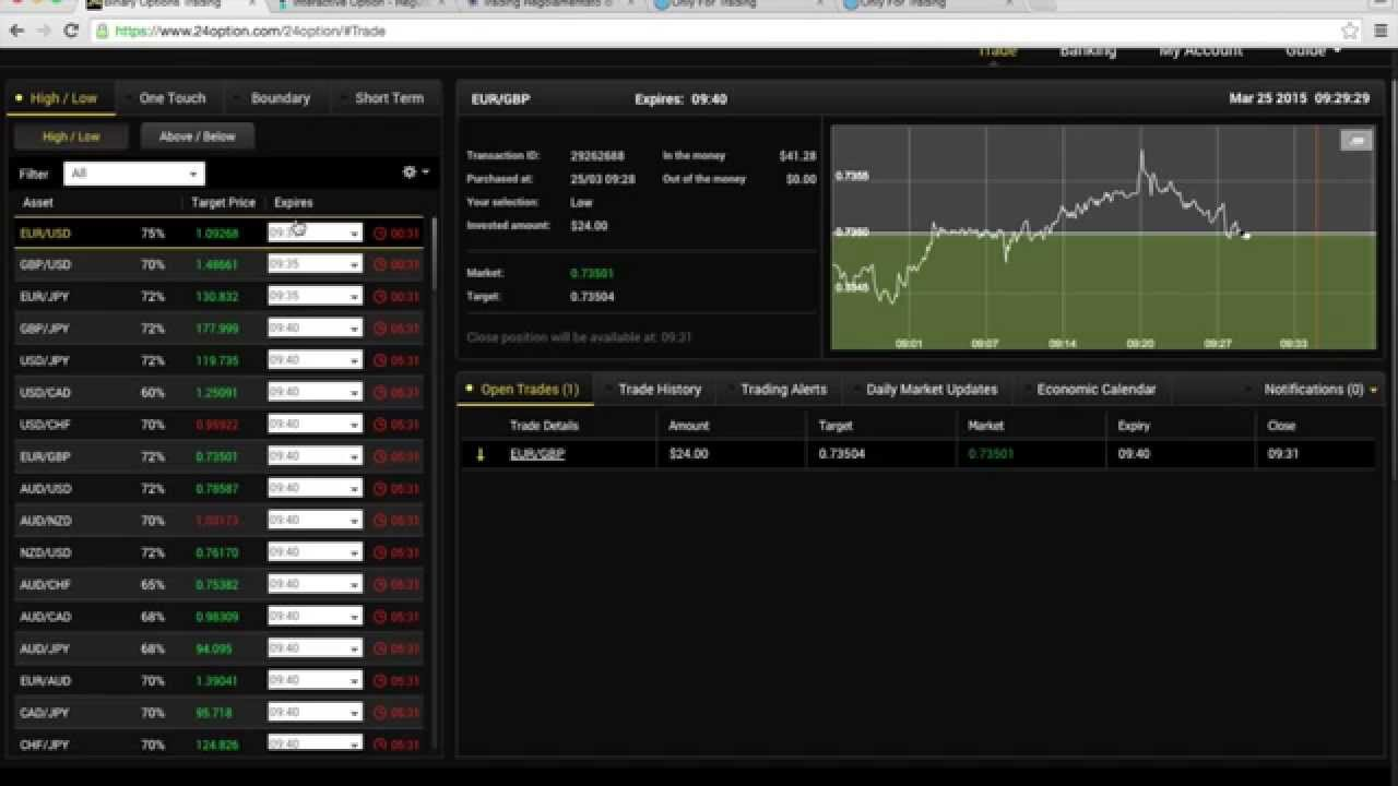 binary option fca