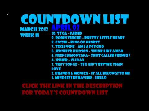 106 and Park Countdown List April 2012  week I