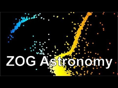 EGS Astronomy 621 The Hertzsprung Russell Diagram