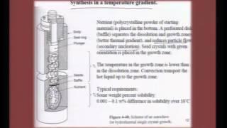 Mod-01 Lec-08 Preparative routes: High Pressure -Hydrothermal Technique
