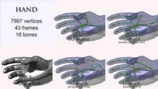 Siggraph 2014: Robust and Accurate Skeletal Rigging from Mesh Sequences