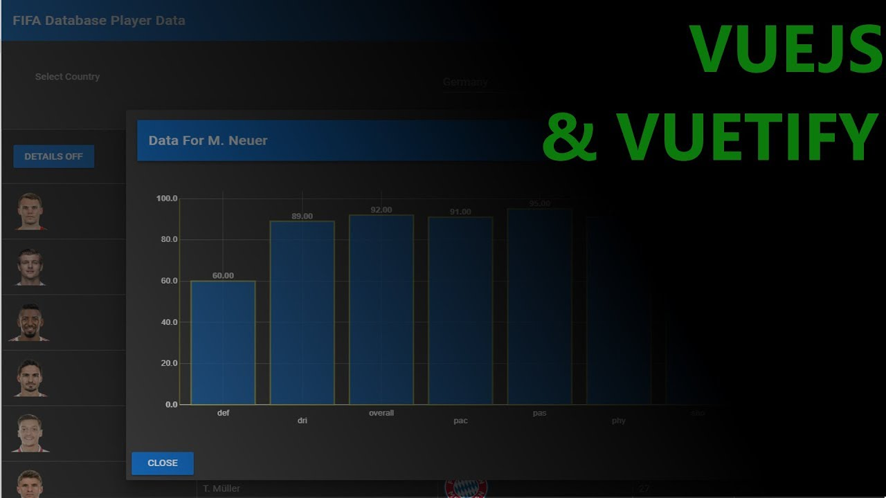 Beginner Application with VueJS and Vuetify 14 - Add a chart to the dialog  with NVD3