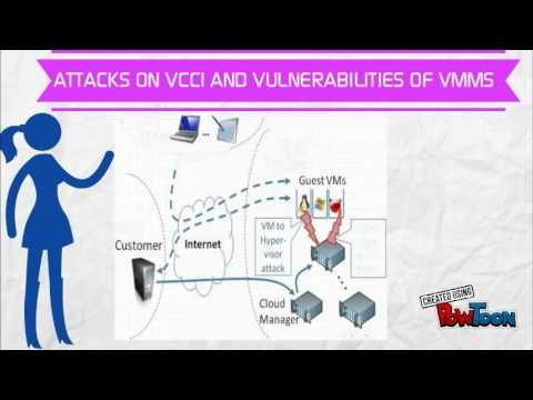 CAO-cloud infrastructure mechanism