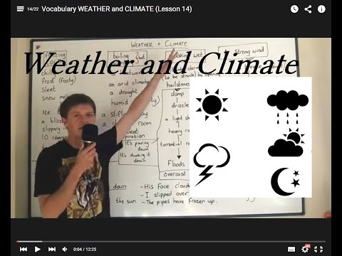 Vocabulary WEATHER and CLIMATE (Lesson 14)