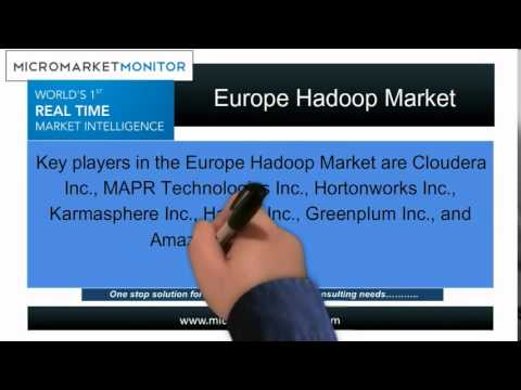 Europe Hadoop Market, Trends, Forecast Research Report
