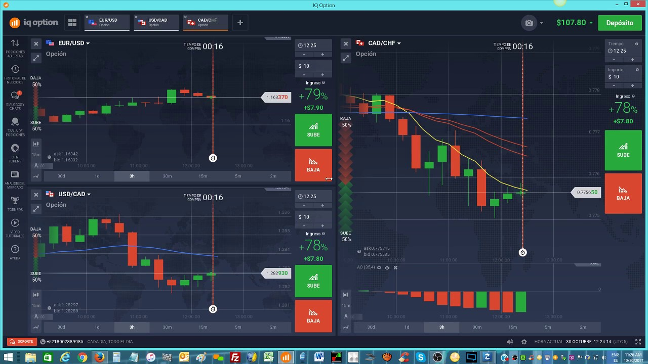 Zulutrade binary options review the fx view commodity future trading commission federal reserve bank