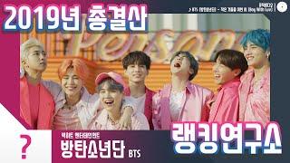 [랭킹연구소] 2019년 아이돌그룹 총결산 (브랜드평판) | K-POP IDOL Group Chart (20…