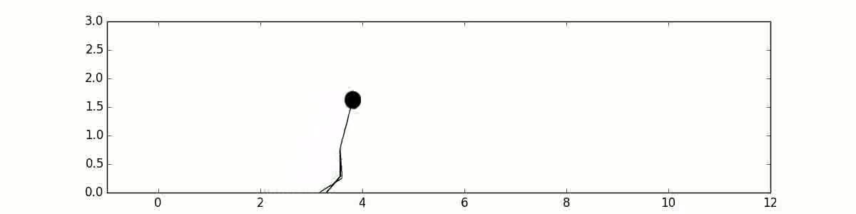 CS168 QWOP Distance